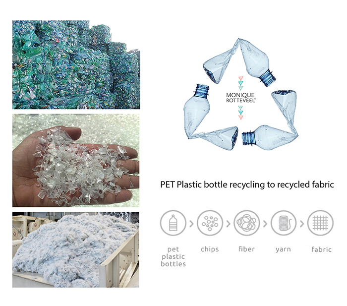 Recycled Material | Monique Rotteveel ® Sustainable Active Wear